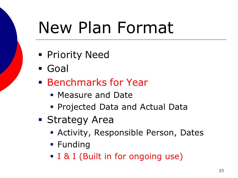 25 New Plan Format Priority Need Goal Benchmarks for Year Measure and Date Projected Data and Actual Data Strategy Area Activity, Responsible Person, Dates Funding I & I (Built in for ongoing use)