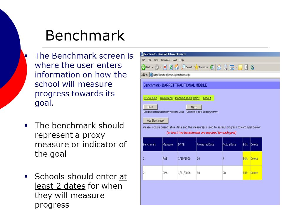34 Benchmark The Benchmark screen is where the user enters information on how the school will measure progress towards its goal.