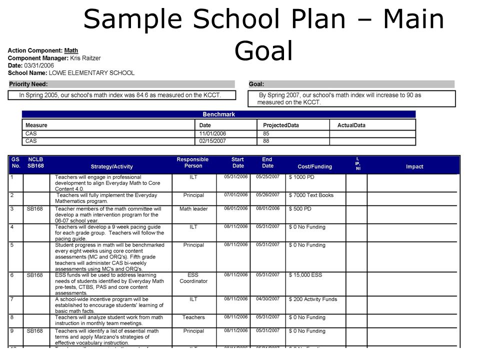 Sample School Plan – Main Goal