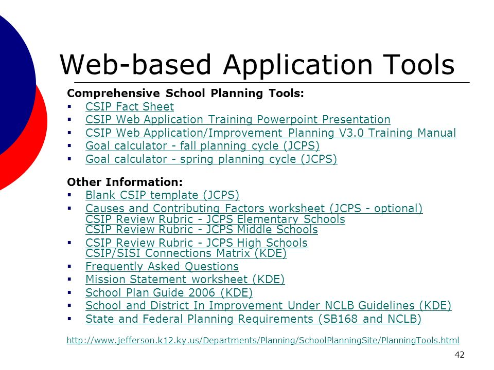 42 Comprehensive School Planning Tools: CSIP Fact Sheet CSIP Web Application Training Powerpoint Presentation CSIP Web Application/Improvement Planning V3.0 Training Manual Goal calculator - fall planning cycle (JCPS) Goal calculator - spring planning cycle (JCPS) Other Information: Blank CSIP template (JCPS) Causes and Contributing Factors worksheet (JCPS - optional) CSIP Review Rubric - JCPS Elementary Schools CSIP Review Rubric - JCPS Middle Schools Causes and Contributing Factors worksheet (JCPS - optional) CSIP Review Rubric - JCPS Elementary Schools CSIP Review Rubric - JCPS Middle Schools CSIP Review Rubric - JCPS High Schools CSIP/SISI Connections Matrix (KDE) CSIP Review Rubric - JCPS High Schools CSIP/SISI Connections Matrix (KDE) Frequently Asked Questions Mission Statement worksheet (KDE) School Plan Guide 2006 (KDE) School and District In Improvement Under NCLB Guidelines (KDE) State and Federal Planning Requirements (SB168 and NCLB) http://www.jefferson.k12.ky.us/Departments/Planning/SchoolPlanningSite/PlanningTools.html Web-based Application Tools