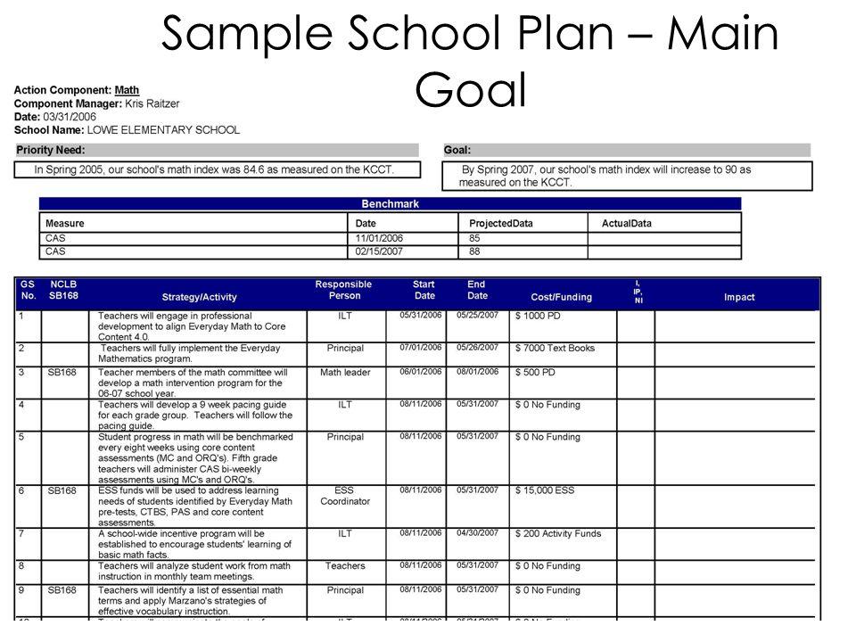 Sample School Plan – Main Goal