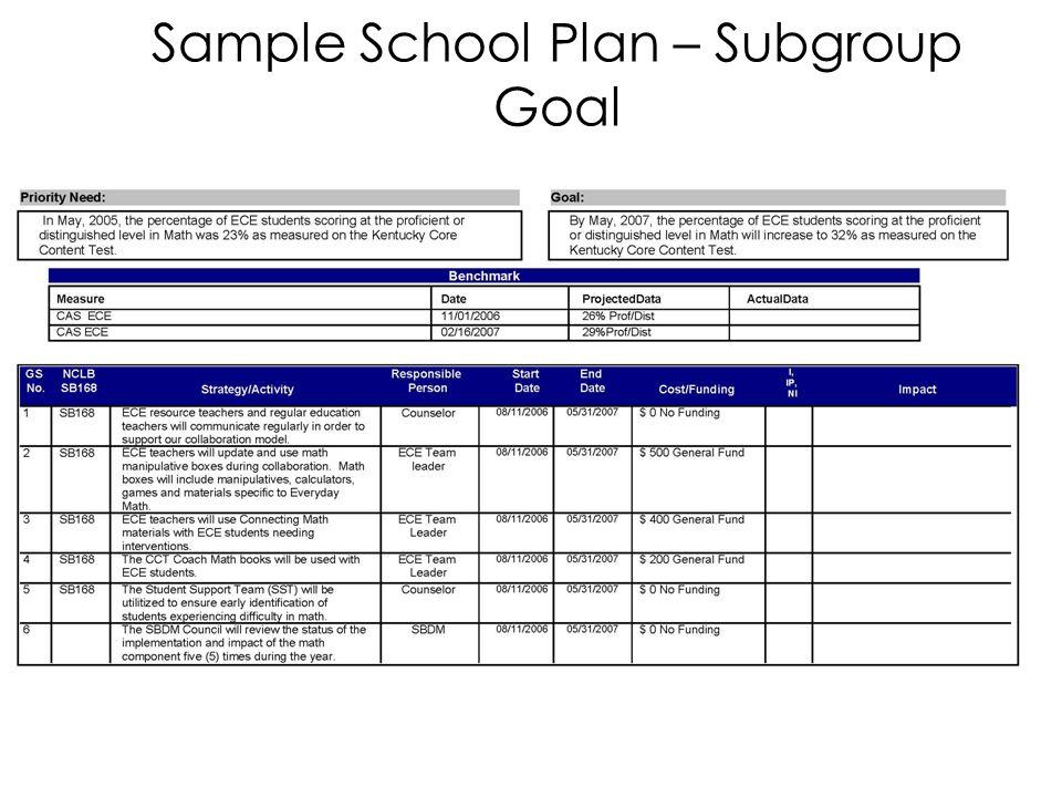 Sample School Plan – Subgroup Goal