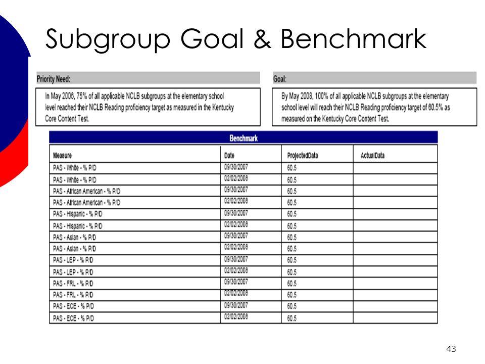 43 Subgroup Goal & Benchmark