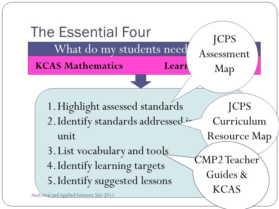 The Essential Four What do my students need to know.