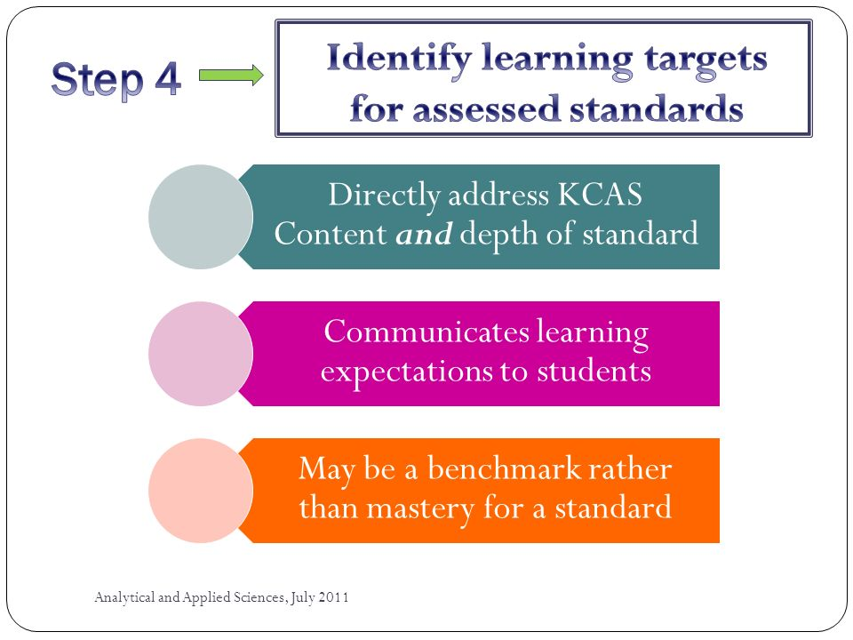 Directly address KCAS Content and depth of standard Communicates learning expectations to students May be a benchmark rather than mastery for a standard