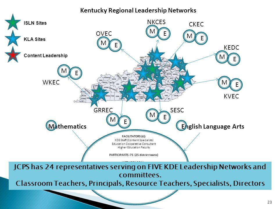 M M M M M M M M E E E E E E E E Kentucky Regional Leadership Networks MathematicsEnglish Language Arts FACILITATORS (4): KDE Staff (Content Specialists) Education Cooperative Consultant Higher Education Faculty PARTICIPANTS -75 (25 district teams) NETWORK GOAL: Ensure that every participant has a clear understanding of how to translate Kentuckys Core Academic Standards into clear learning targets in order to design high quality formative and summative assessments and to plan/select rigorous and congruent learning experiences.