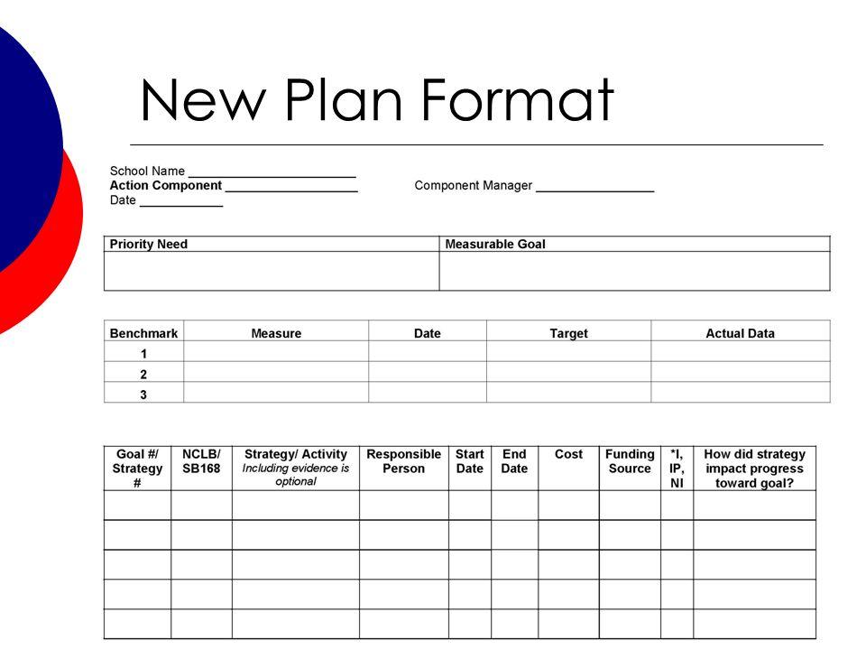 28 New Plan Format