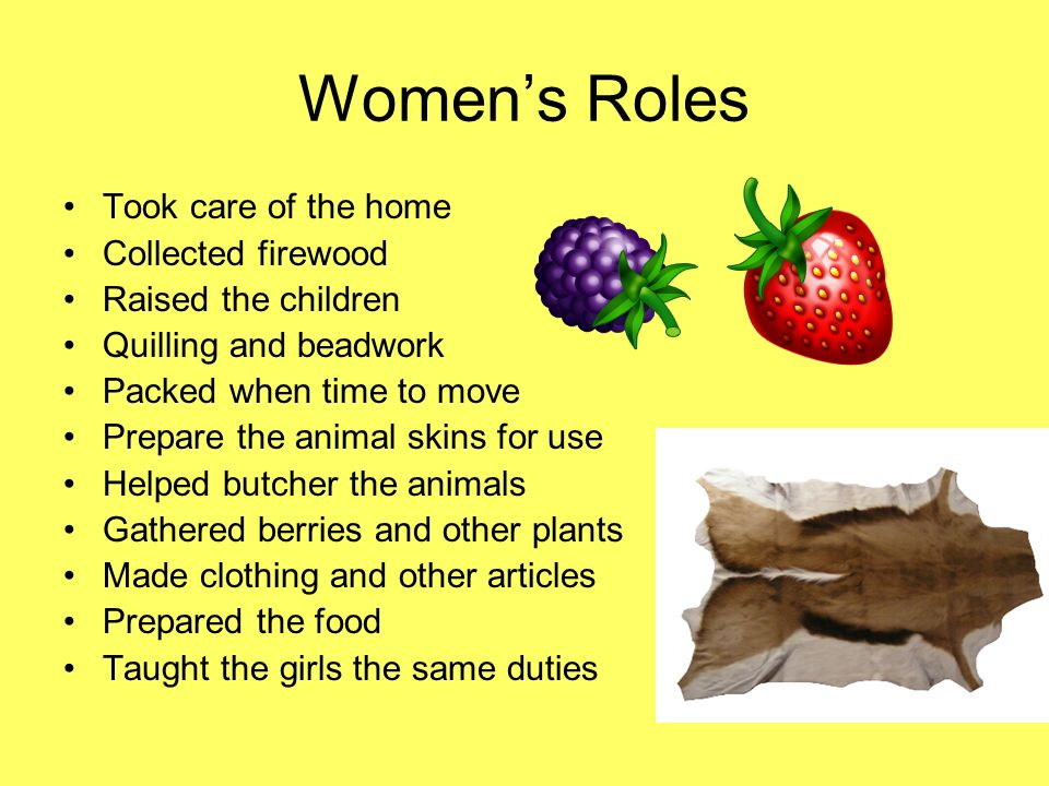 Mens Roles Hunted animals Protected the community Fought in battles Taught the boys to fish and hunt Made tools and weapons Traded goods