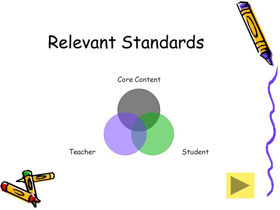 Relevant Standards Core Content StudentTeacher