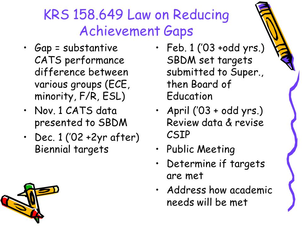 KRS 158.649 Law on Reducing Achievement Gaps Gap = substantive CATS performance difference between various groups (ECE, minority, F/R, ESL) Nov. 1 CAT
