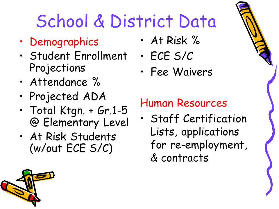 School & District Data Demographics Student Enrollment Projections Attendance % Projected ADA Total Ktgn.