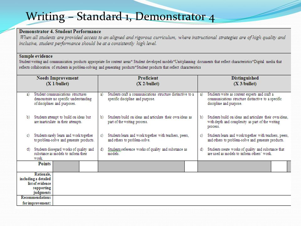 Writing – Standard 1, Demonstrator 4