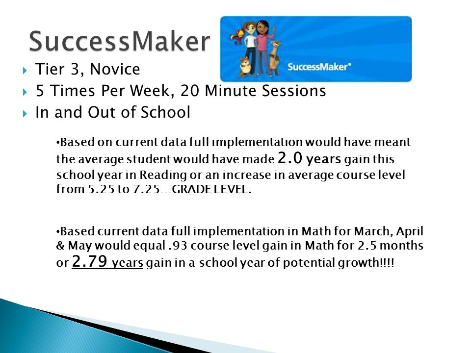 Tier 3, Novice 5 Times Per Week, 20 Minute Sessions In and Out of School Based on current data full implementation would have meant the average studen