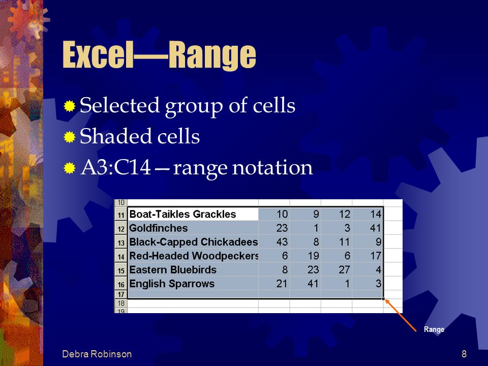 Debra Robinson7 Excel––Go To Command Fastest way to move to a cell (Go to) Edit menuGo To F5 Ctrl+G Key the cell reference