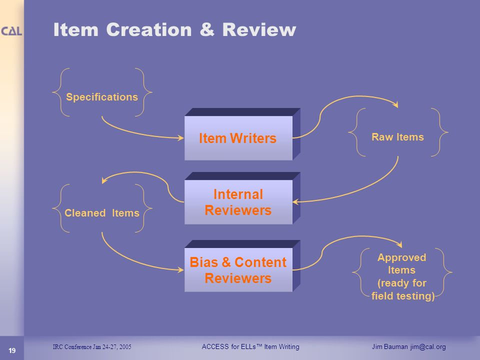 IRC Conference Jan 24-27, 2005 ACCESS for ELLs Item WritingJim Bauman jim@cal.org 19 Item Creation & Review Item Writers Internal Reviewers Bias & Con