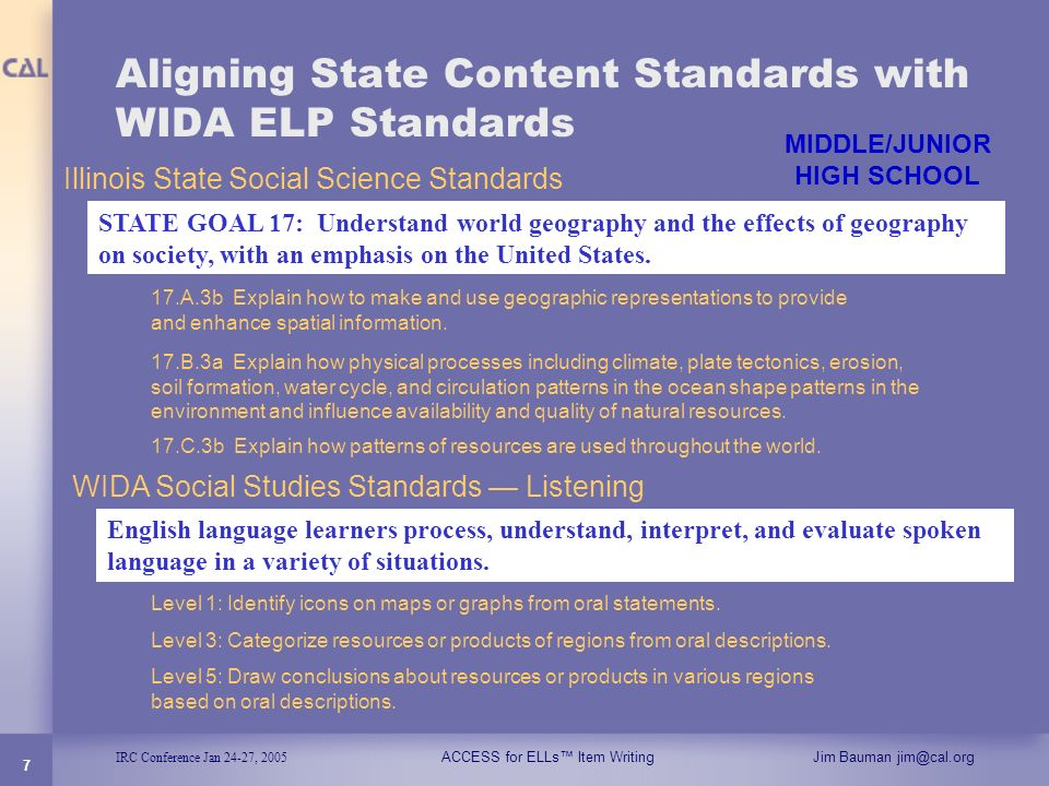 IRC Conference Jan 24-27, 2005 ACCESS for ELLs Item WritingJim Bauman jim@cal.org 7 Aligning State Content Standards with WIDA ELP Standards MIDDLE/JU