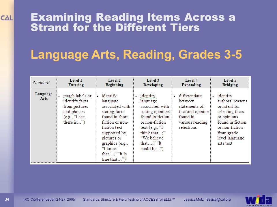 IRC Conference Jan 24-27, 2005 Standards, Structure & Field Testing of ACCESS for ELLs Jessica Motz jessica@cal.org 34 Examining Reading Items Across