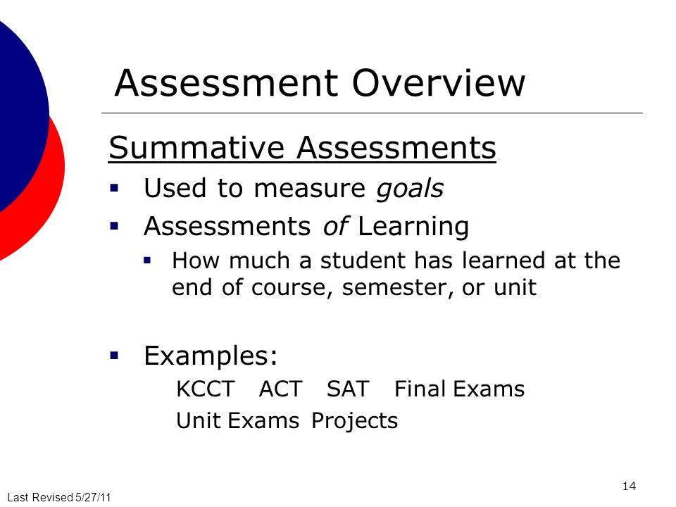 Last Revised 5/27/11 14 Summative Assessments Used to measure goals Assessments of Learning How much a student has learned at the end of course, semester, or unit Examples: KCCT ACT SAT Final Exams Unit ExamsProjects Assessment Overview