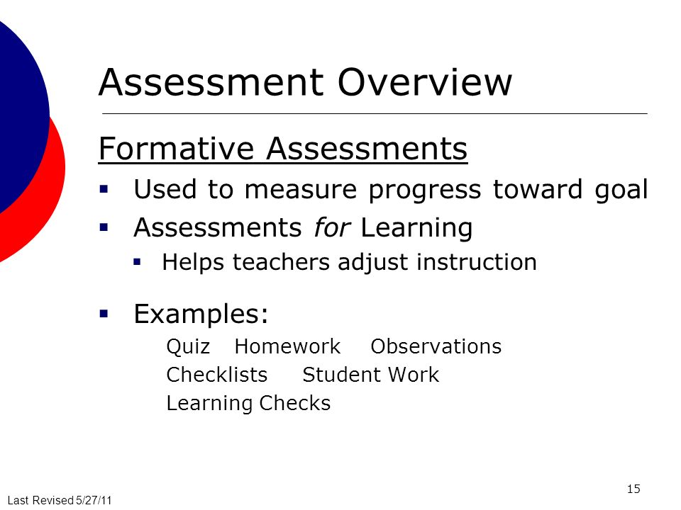 Last Revised 5/27/11 15 Assessment Overview Formative Assessments Used to measure progress toward goal Assessments for Learning Helps teachers adjust instruction Examples: QuizHomeworkObservations ChecklistsStudent Work Learning Checks