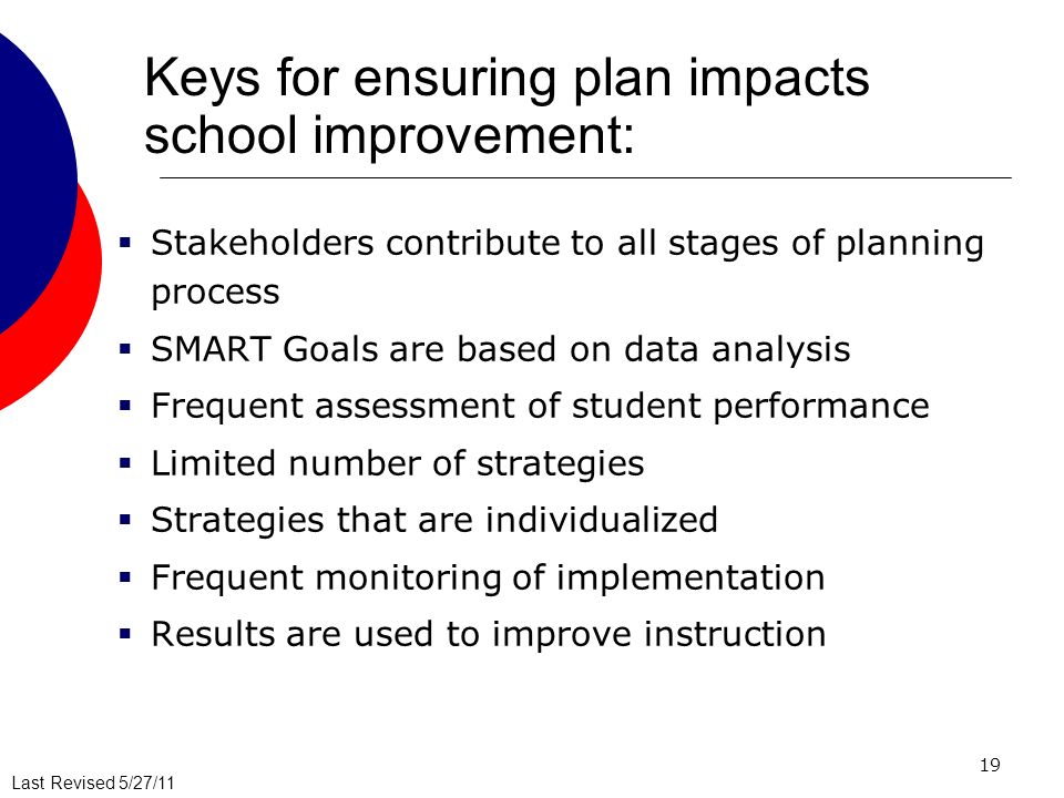 Last Revised 5/27/11 19 Stakeholders contribute to all stages of planning process SMART Goals are based on data analysis Frequent assessment of student performance Limited number of strategies Strategies that are individualized Frequent monitoring of implementation Results are used to improve instruction Keys for ensuring plan impacts school improvement: