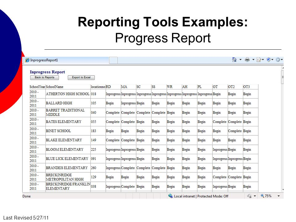 Last Revised 5/27/11 Reporting Tools Examples: Progress Report