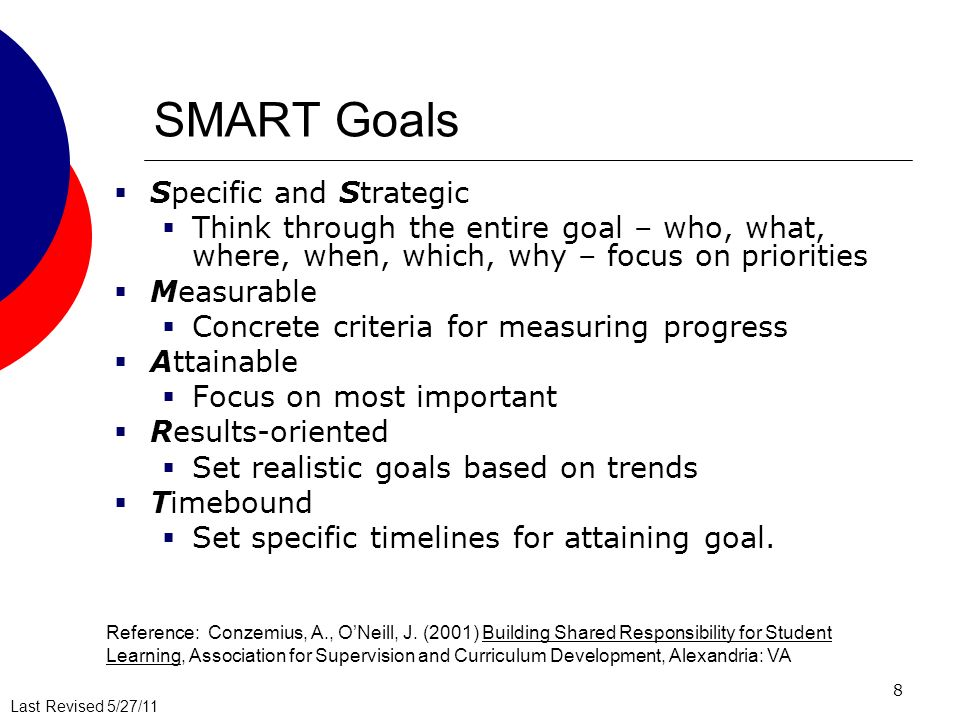 Last Revised 5/27/11 8 SMART Goals Specific and Strategic Think through the entire goal – who, what, where, when, which, why – focus on priorities Measurable Concrete criteria for measuring progress Attainable Focus on most important Results-oriented Set realistic goals based on trends Timebound Set specific timelines for attaining goal.