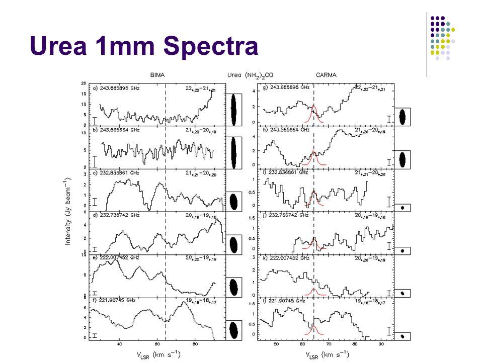 Urea 1mm Spectra