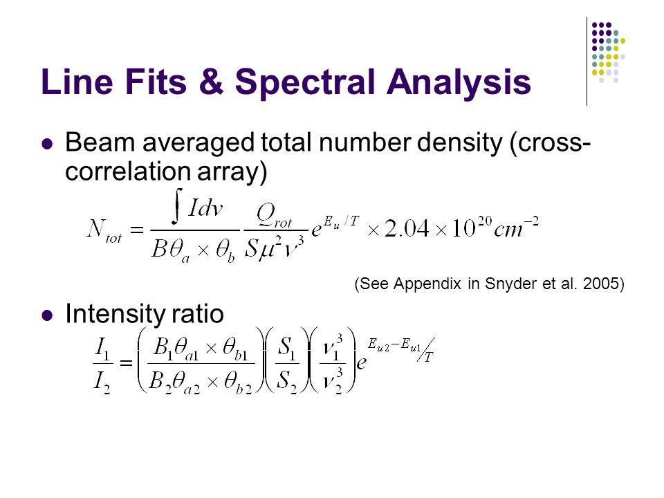 Line Fits & Spectral Analysis Beam averaged total number density (cross- correlation array) (See Appendix in Snyder et al.