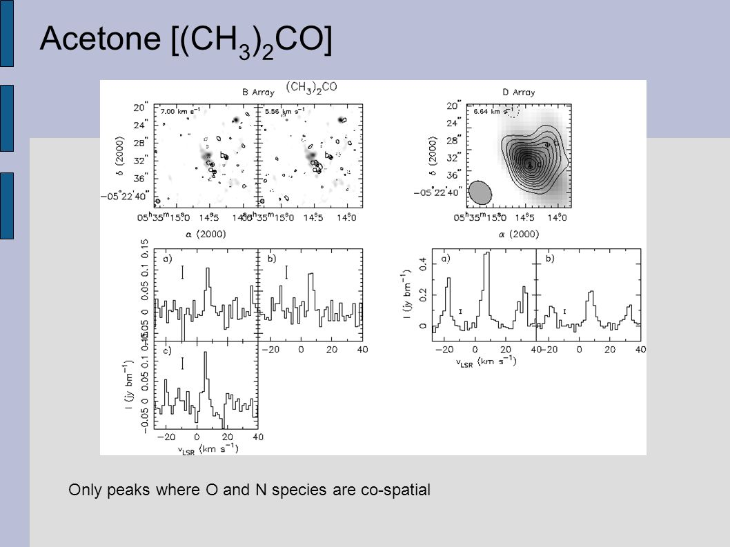 Acetone [(CH 3 ) 2 CO] Only peaks where O and N species are co-spatial
