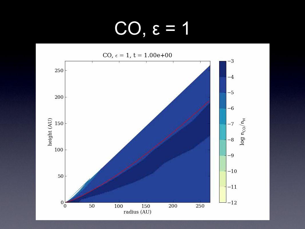 CO, ε = 1