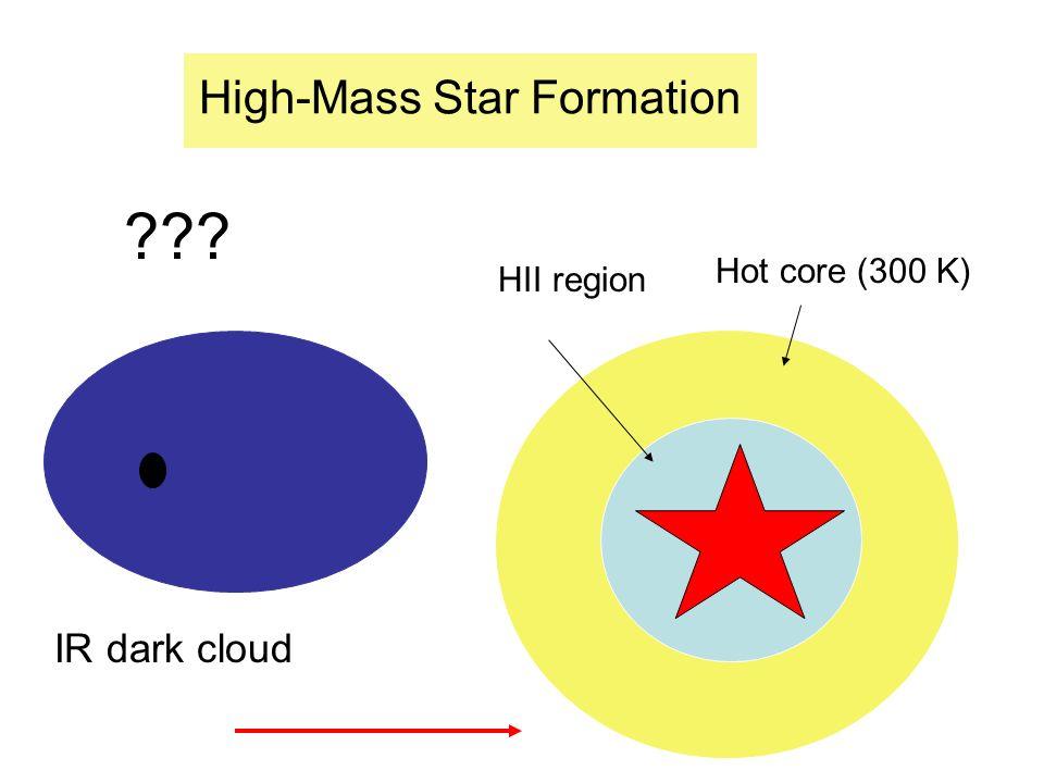 High-Mass Star Formation IR dark cloud HII region Hot core (300 K) ???