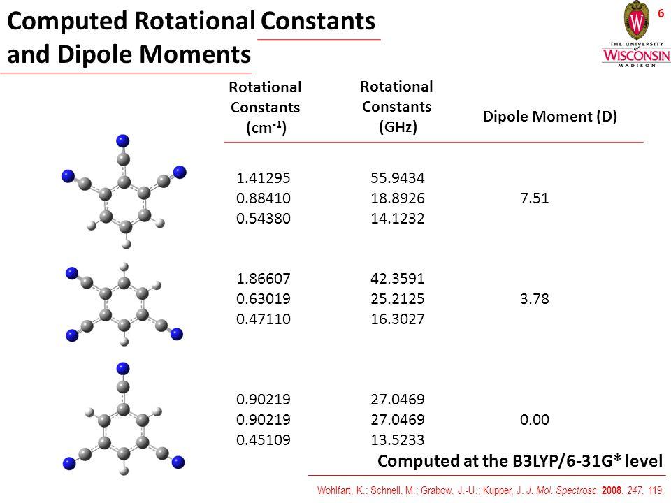 6 Rotational Constants (cm -1 ) Dipole Moment (D) 1.4129555.9434 0.88410 18.8926 7.51 0.5438014.1232 1.8660742.3591 0.6301925.2125 3.78 0.4711016.3027 0.9021927.0469 0.9021927.0469 0.00 0.4510913.5233 Computed at the B3LYP/6-31G* level Computed Rotational Constants and Dipole Moments Rotational Constants (GHz) Wohlfart, K.; Schnell, M.; Grabow, J.-U.; Kupper, J.