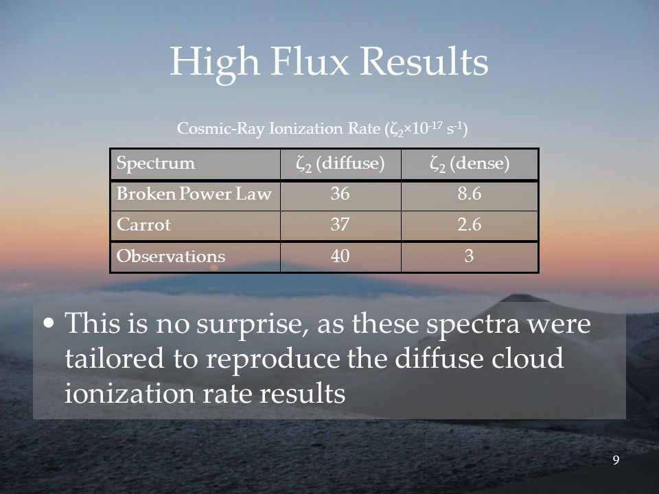9 High Flux Results 340Observations 2.637Carrot 8.636Broken Power Law ζ 2 (dense)ζ 2 (diffuse)Spectrum Cosmic-Ray Ionization Rate (ζ 2 × s -1 ) This is no surprise, as these spectra were tailored to reproduce the diffuse cloud ionization rate results