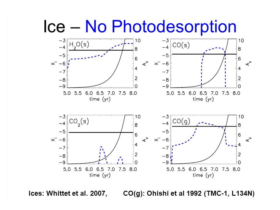 Ice – No Photodesorption Ices: Whittet et al. 2007, CO(g): Ohishi et al 1992 (TMC-1, L134N)