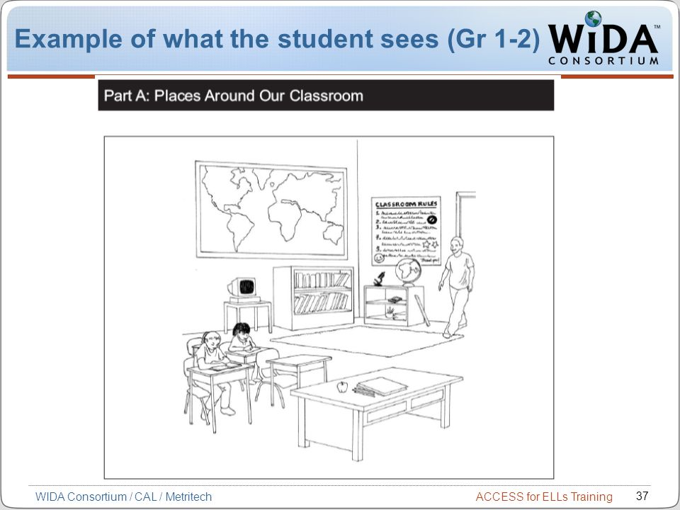 ACCESS for ELLs Training 37 WIDA Consortium / CAL / Metritech Example of what the student sees (Gr 1-2)