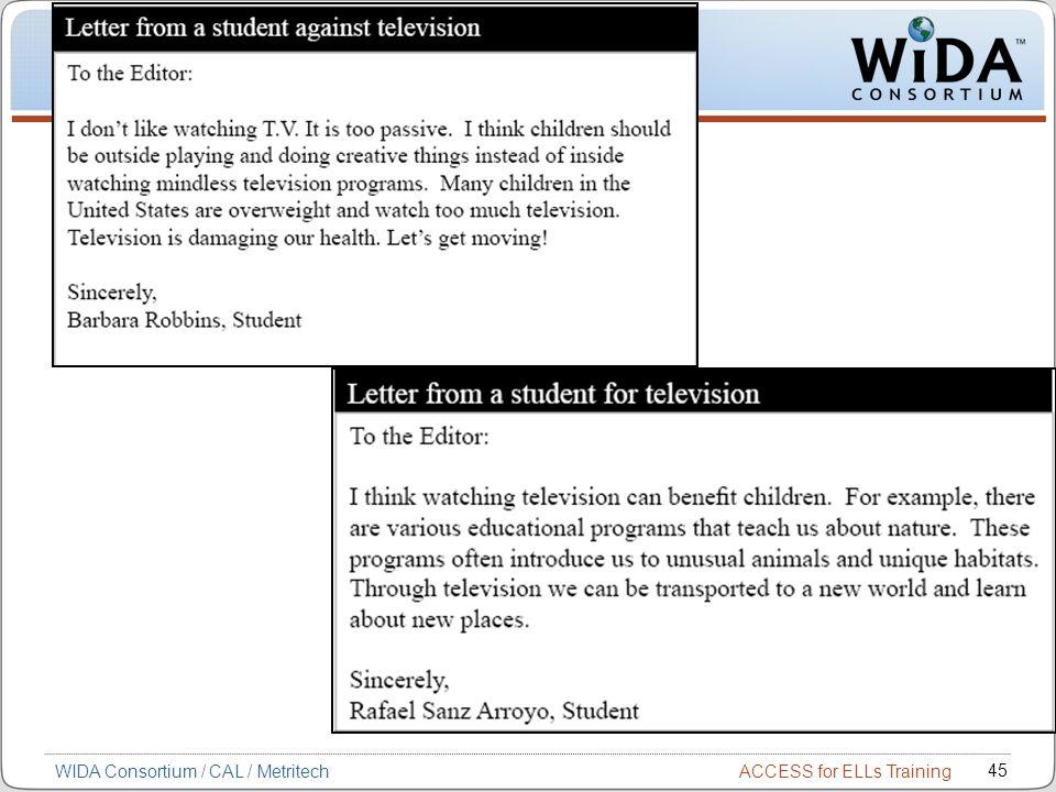 ACCESS for ELLs Training 45 WIDA Consortium / CAL / Metritech
