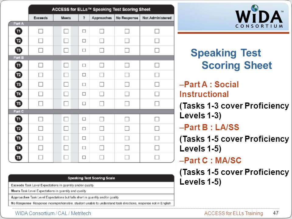 ACCESS for ELLs Training 47 WIDA Consortium / CAL / Metritech Speaking Test Scoring Sheet –Part A : Social Instructional (Tasks 1-3 cover Proficiency Levels 1-3) –Part B : LA/SS (Tasks 1-5 cover Proficiency Levels 1-5) –Part C : MA/SC (Tasks 1-5 cover Proficiency Levels 1-5)