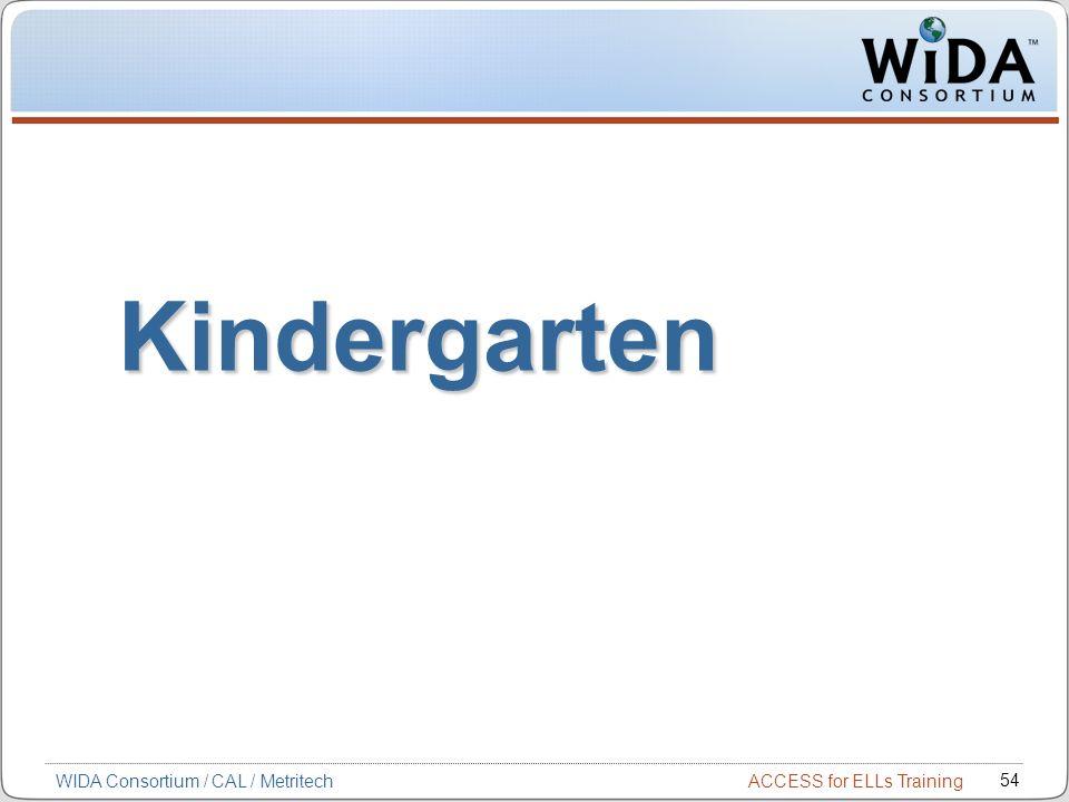 ACCESS for ELLs Training 54 WIDA Consortium / CAL / Metritech Kindergarten