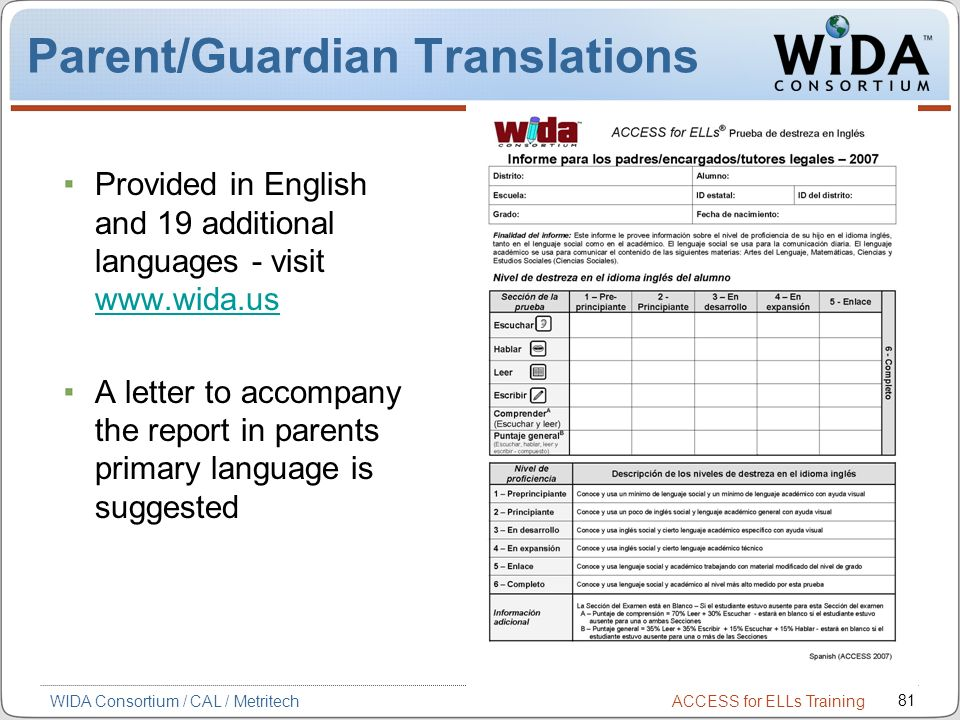 ACCESS for ELLs Training 81 WIDA Consortium / CAL / Metritech Parent/Guardian Translations Provided in English and 19 additional languages - visit www.wida.us www.wida.us A letter to accompany the report in parents primary language is suggested
