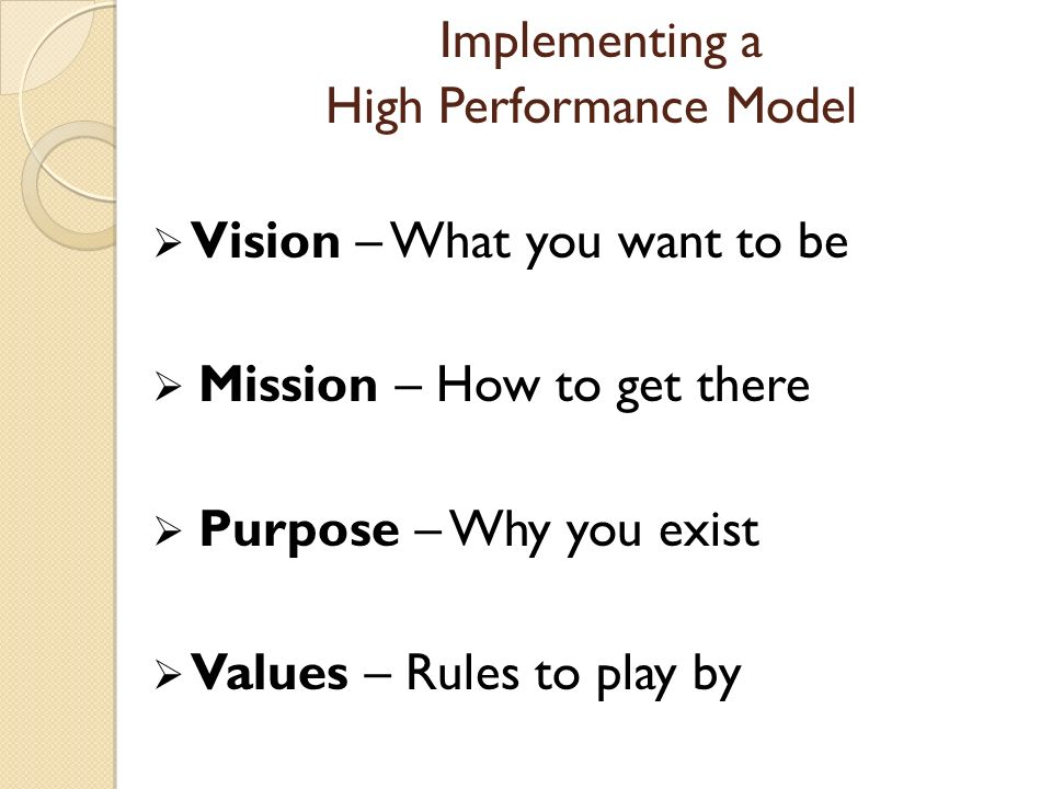 Implementing a High Performance Model Vision – What you want to be Mission – How to get there Purpose – Why you exist Values – Rules to play by