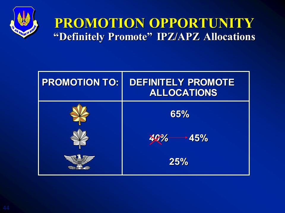 44 PROMOTION OPPORTUNITY Definitely Promote IPZ/APZ Allocations PROMOTION TO: DEFINITELY PROMOTE PROMOTION TO: DEFINITELY PROMOTE ALLOCATIONS ALLOCATI