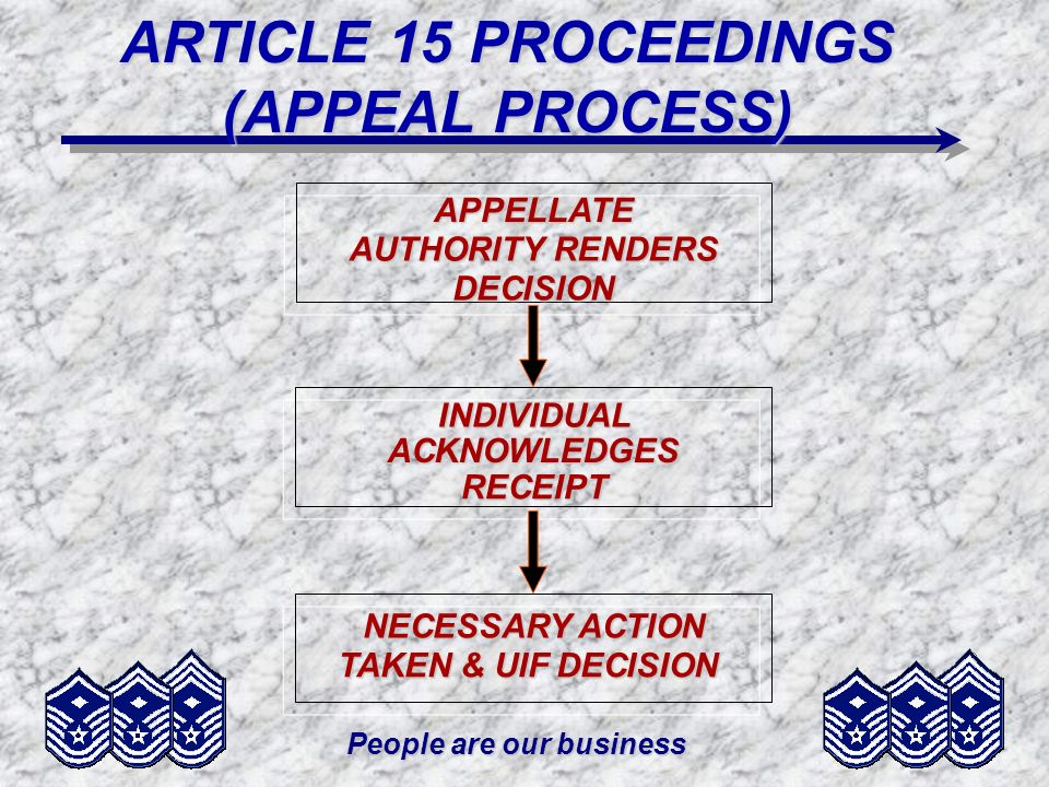 People are our business APPELLATE AUTHORITY RENDERS DECISION INDIVIDUAL ACKNOWLEDGES RECEIPT NECESSARY ACTION TAKEN & UIF DECISION ARTICLE 15 PROCEEDI