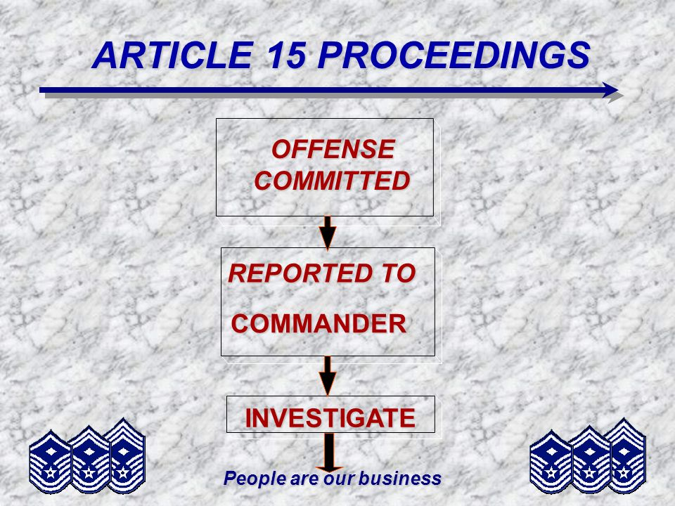 People are our business ARTICLE 15 PROCEEDINGS OFFENSE COMMITTED OFFENSE COMMITTED REPORTED TO COMMANDER INVESTIGATE
