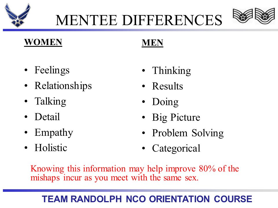 TEAM RANDOLPH NCO ORIENTATION COURSE MENTEE DIFFERENCES MEN Thinking Results Doing Big Picture Problem Solving Categorical WOMEN Feelings Relationship