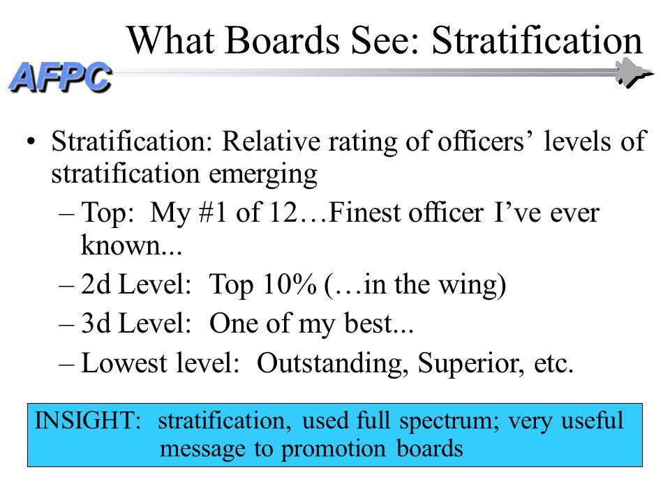 AFPCAFPC What Boards See: Stratification Stratification: Relative rating of officers levels of stratification emerging –Top: My #1 of 12…Finest office
