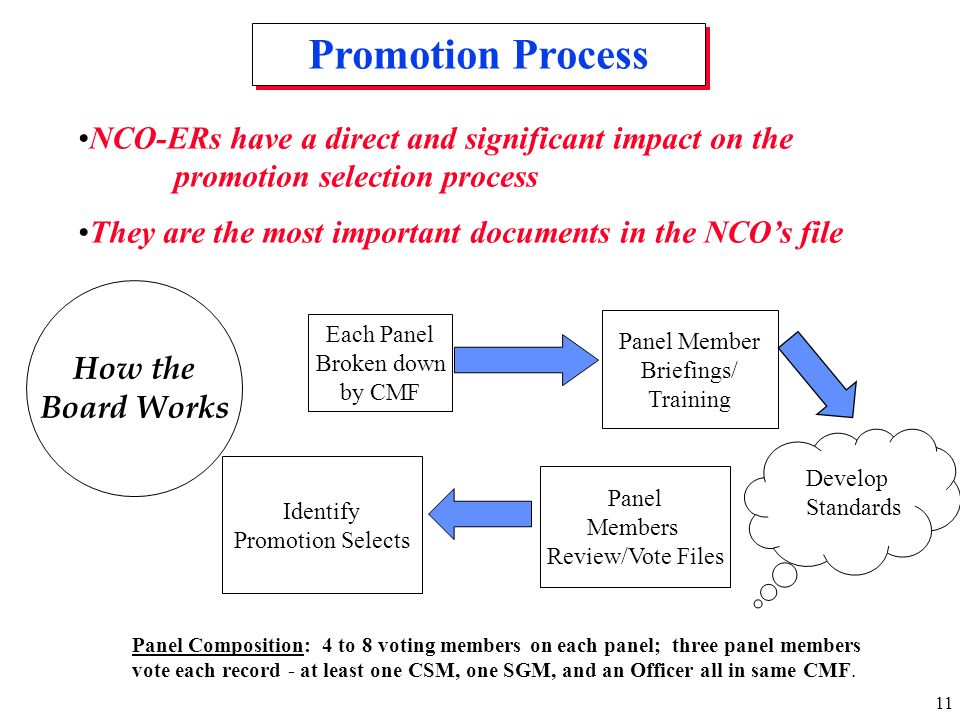 11 Promotion Process NCO-ERs have a direct and significant impact on the promotion selection process They are the most important documents in the NCOs