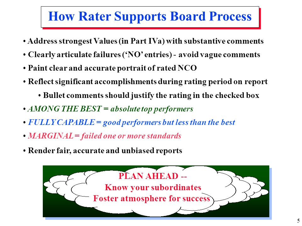 5 How Rater Supports Board Process Address strongest Values (in Part IVa) with substantive comments Clearly articulate failures (NO entries) - avoid v
