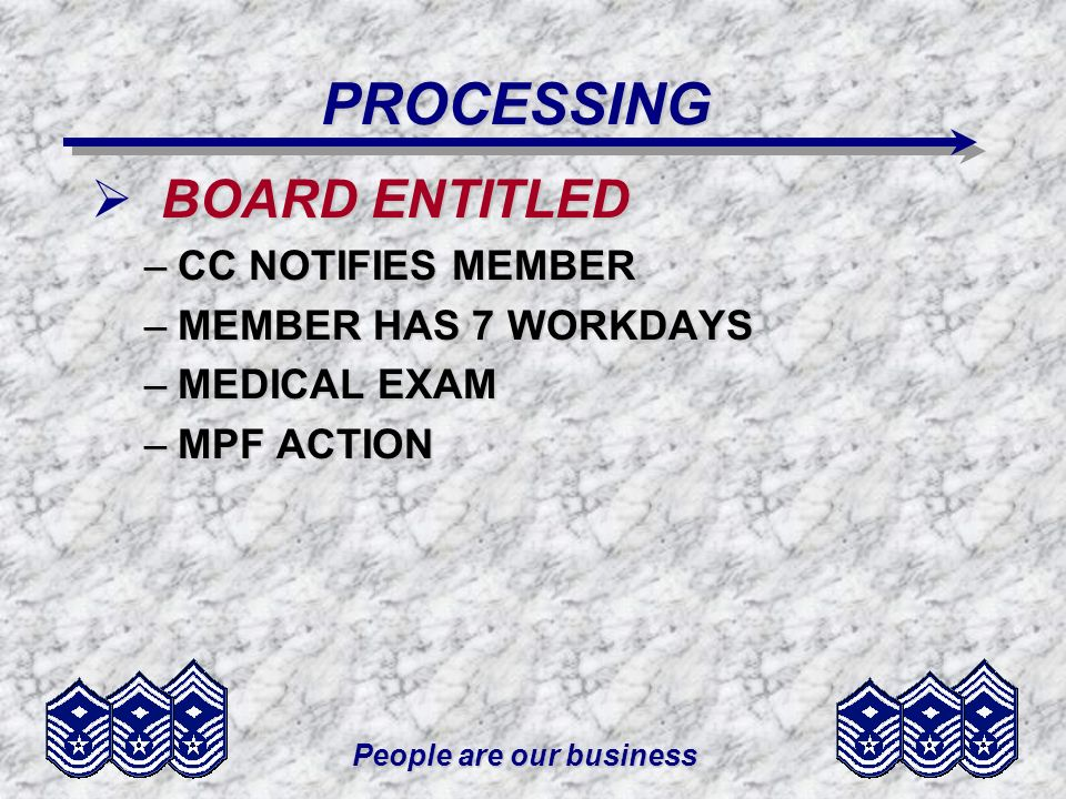 People are our business PROCESSING BOARD ENTITLED –CC NOTIFIES MEMBER –MEMBER HAS 7 WORKDAYS –MEDICAL EXAM –MPF ACTION
