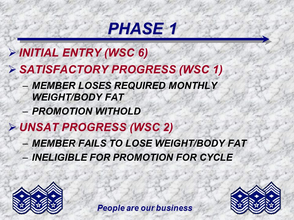 People are our business PHASE 1 INITIAL ENTRY (WSC 6) SATISFACTORY PROGRESS (WSC 1) –MEMBER LOSES REQUIRED MONTHLY WEIGHT/BODY FAT –PROMOTION WITHOLD