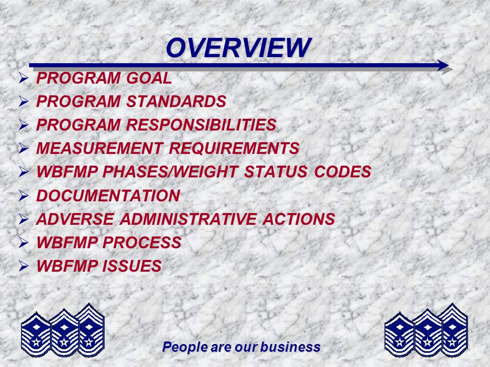 People are our business SUMMARY PROGRAM GOAL PROGRAM STANDARDS PROGRAM RESPONSIBILITIES MEASUREMENT REQUIREMENTS WBFMP PHASES/WEIGHT STATUS CODES DOCUMENTATION ADVERSE ADMINISTRATIVE ACTIONS WBFMP PROCESS WBFMP ISSUES